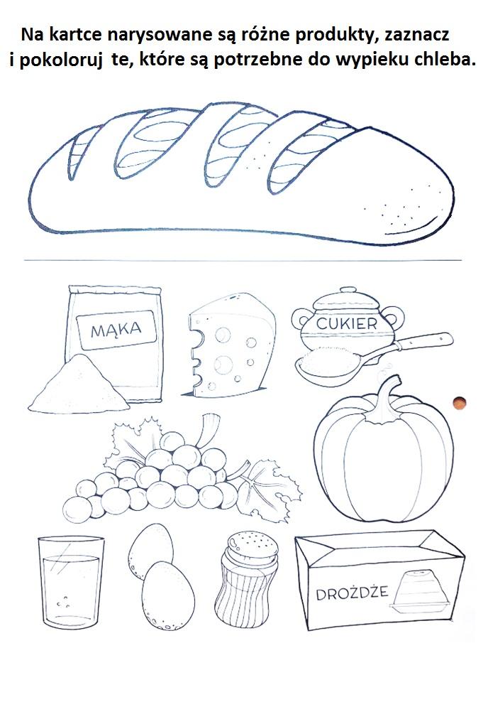 co do chleba